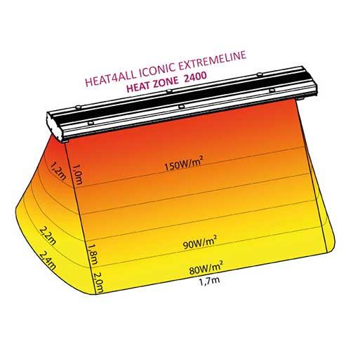 Heat Zone 2400 hősugárzó